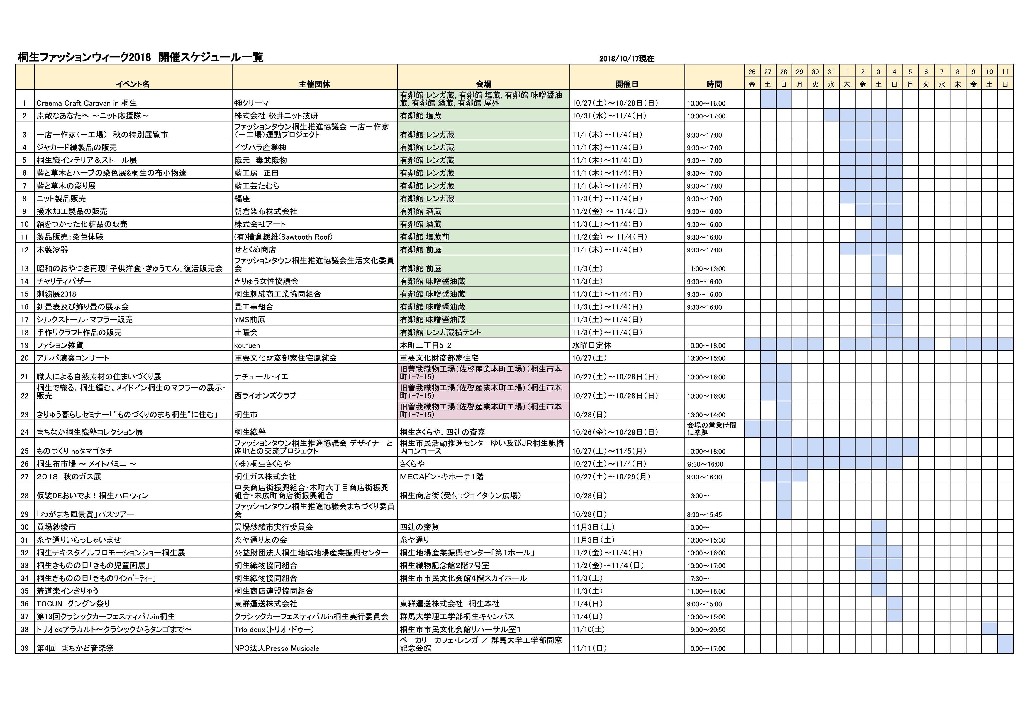 第22回桐生ファッションウィーク 開催スケジュール一覧 1026